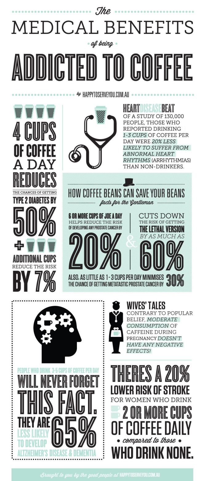 The Medical Benefits of Being a Coffee Addict