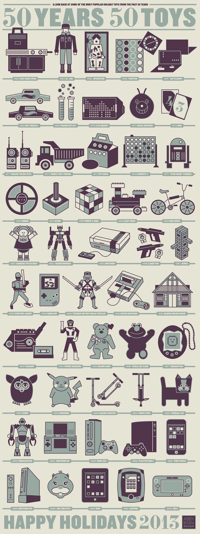 50 Years 50 Toys through history Infographic
